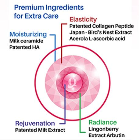 Nuglow Collagen Peptide Review