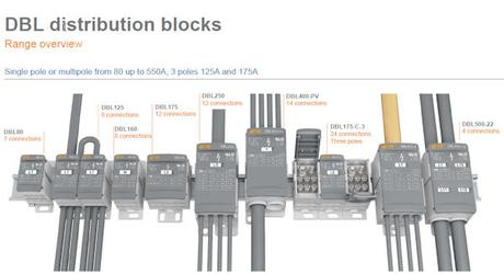 Entrelec DBL Power Distribution Blocks