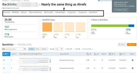 Ahrefs Review: Is it better than Semrush?