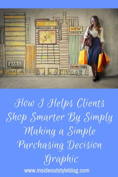 How I Helps Clients Shop Smarter By Simply Making a Simple Purchasing Decision Graphic