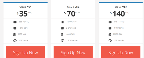 SteadyCloud Review 2019 Discount Coupon @3.49/mo Special