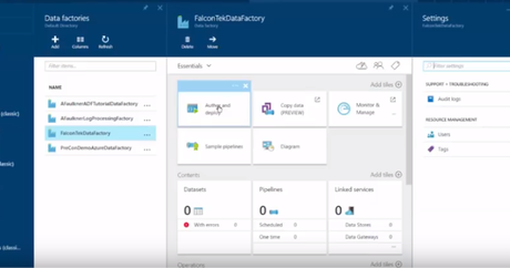 How to Use Templates in Azure Data Factory