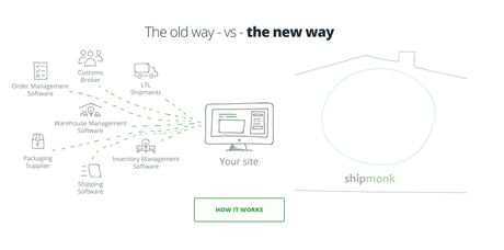 ShipMonk Review 2019: Order Fulfillment For eCommerce? Worth It?
