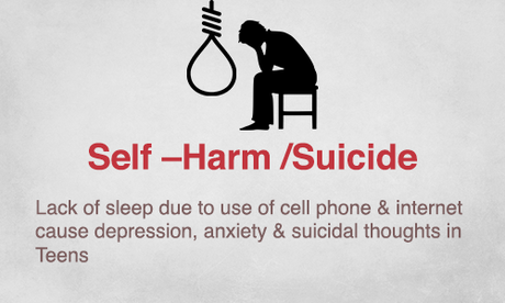 Self Harm Suicide in teens