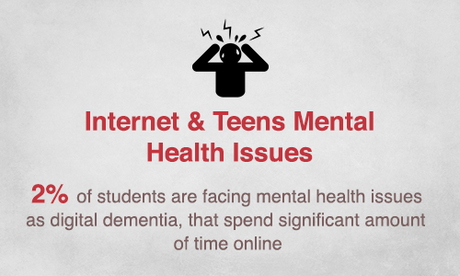 Intense Internet Users Got Mental Health Issues