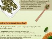 Green Benefits: Need Know About