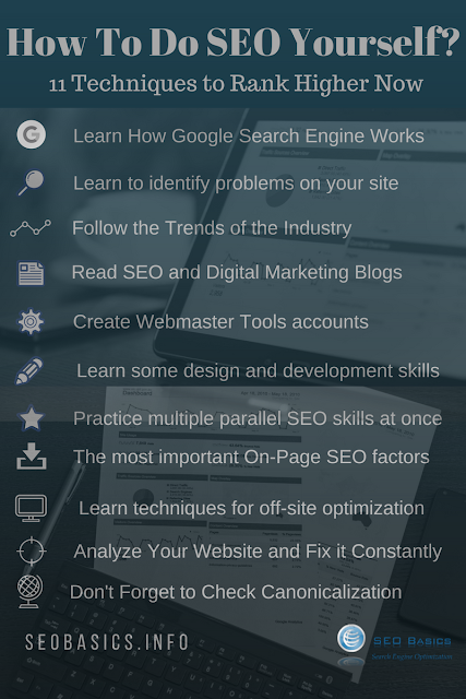 Infographic: How to do SEO yourself?