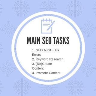 Main SEO Tasks
