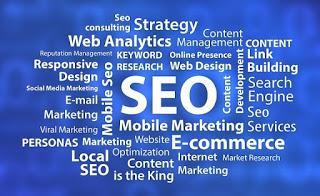 Blogs SEO Strategy