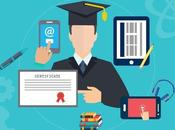 Importance Online Courses