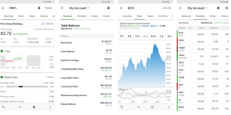 Best Stock trading apps android/iPhone 2019