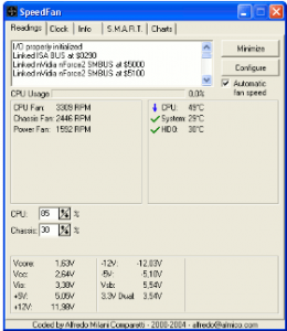 Best CPU Temperature monitor software windows 2019