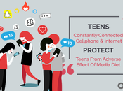 Teens Constantly Connected with Cellphones Internet: Protect From Adverse Effects Media Diet
