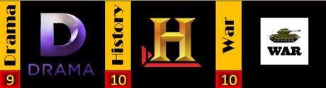 ABC Film Challenge – Action – B – Black Hawk Down (2001)