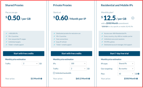 Luminati Proxies Review With Discount Coupon 2019: Get Proxies @$0.60/ Month