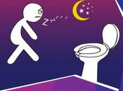 Frequent Urination Night Sign Hypertension