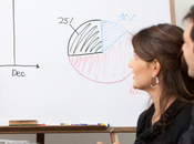 Managing Your Pre-Meeting Mayhem with Business Presentations