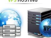 Everything Need Know About Managed Hosting