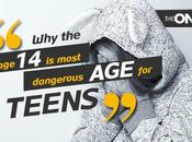 Most Dangerous Teenagers Digital World?