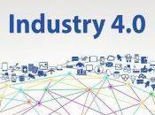 Interoperability Time Industry Internet Of...