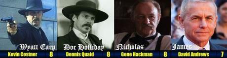 ABC Film Challenge – Biopic – D – Wyatt Earp (1994)