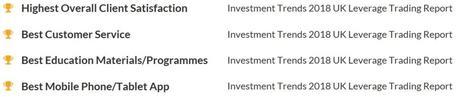 CMC Markets awards