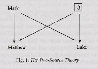 Larsen's Challenge to Studying Synoptic Relations