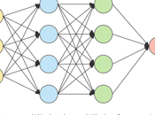 Neural Networks: Collection YouTube Videos Learning Basics