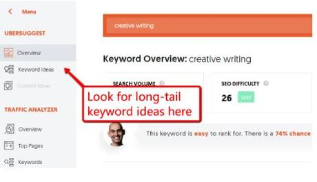 long tail keywords.JPG