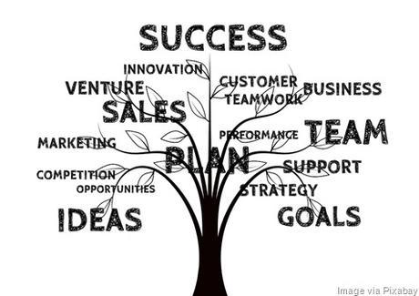 business-long-term-success