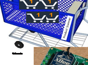 System Design Assignment: Smart Trolley