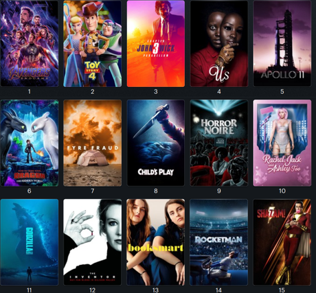 My Thoughts on The Year in Film So Far & Top 15 Favorites