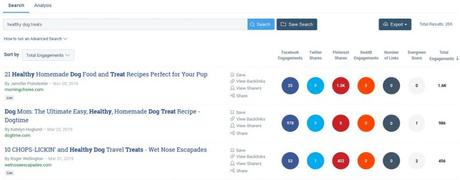How to Get More Views and Traffic to Your Blog – Step by Step Instructions