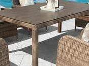Choose Contemporary Rattan Furniture 2019
