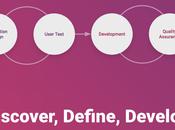 When Best Start Design Your Development Project?