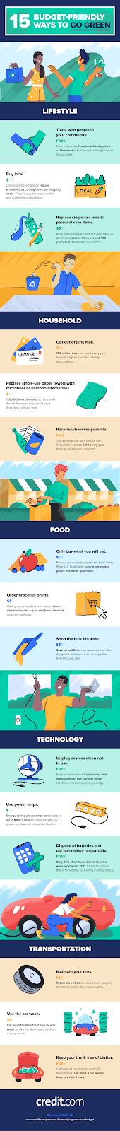 Image: Budget-Friendly Starter Guide to Going Green