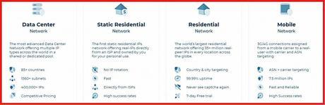 Luminati proxy network