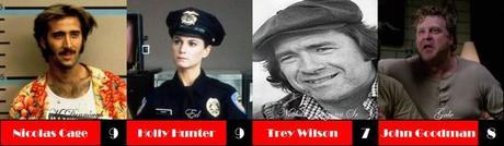 ABC Film Challenge – Crime – R – Raising Arizona (1987)