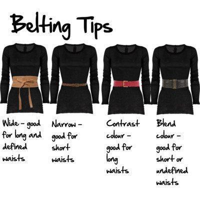 7 Steps to Creating Your Fabulous Fashion Formula