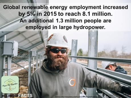 Climate Facts Renewable Energy Jobs