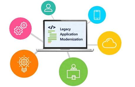 Why Legacy Application Modernization is Necessary to Accelerate Innovation