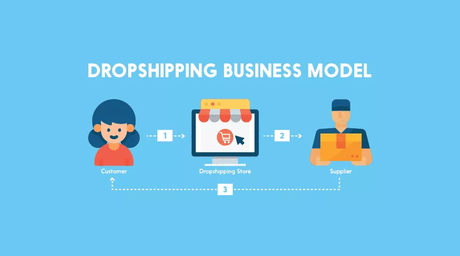 Yaballe Review 2019 Automate DropShipping (30 Days Free Trial)