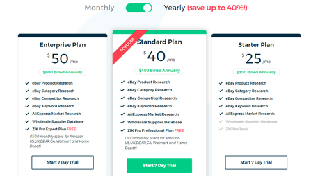 Zik Analytics Review 2019+ Discount Coupon Save 40% (Try Now)