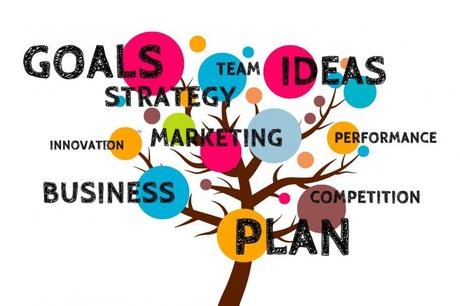 Purposes of a Business Plan