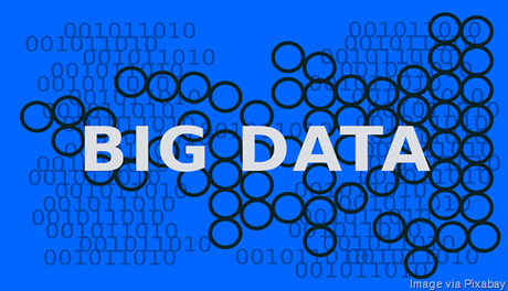 big-data-business-areas