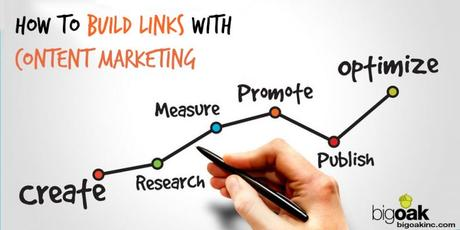 How to Use Build Links with Content Marketing