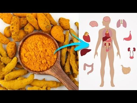Turmeric : Science-Backed Reasons Why You Should Use Turmeric Daily – Juicing