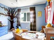 Adding Pizazz Kids' Rooms with Whimsical Window Treatments