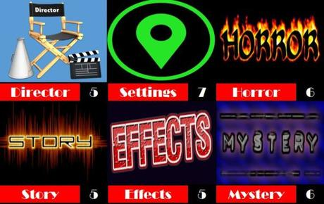 ABC Film Challenge – Thriller – C – The Confines (2015)