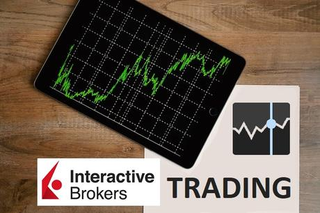 Best Trading Software 2019 – Trading Software Reviews